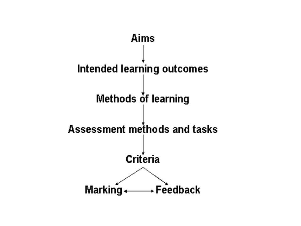 curriculum_alignment2